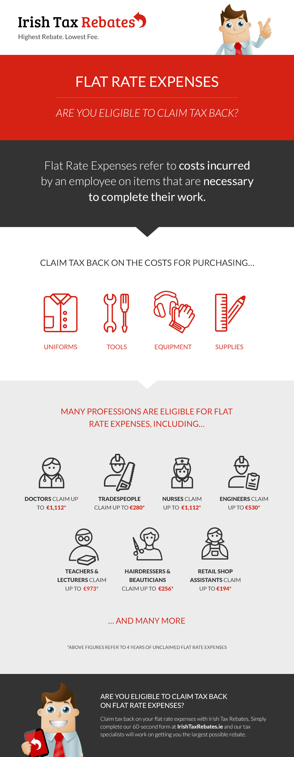 flat rate expenses infographic